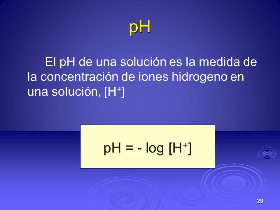 pH El pH de una solución es la medida de la concentración de iones hidrogeno en una solución, [H+] pH = - log [H+]